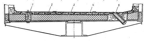 Пол кузова грузового вагона 5-вагонной рефрижераторной секции