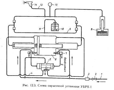 Схема окрасочной установки УБРХ-1