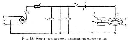 электрическую часть намагничивающего стенда
