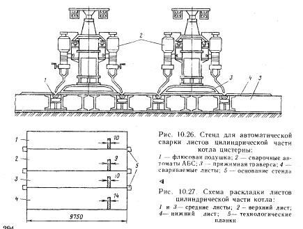 Стенд для  автоматической сварки   листов   цилиндрической   части котла цистерны