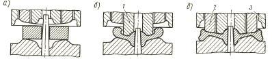 Схема штамповки колеса секционным методом