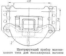 Центрирующий прибор маятникового типа для пассажирских  вагонов